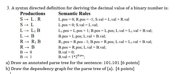 A Syntax Directed Definition For Deriving The Decimal Value Of A Binary  Number Is
