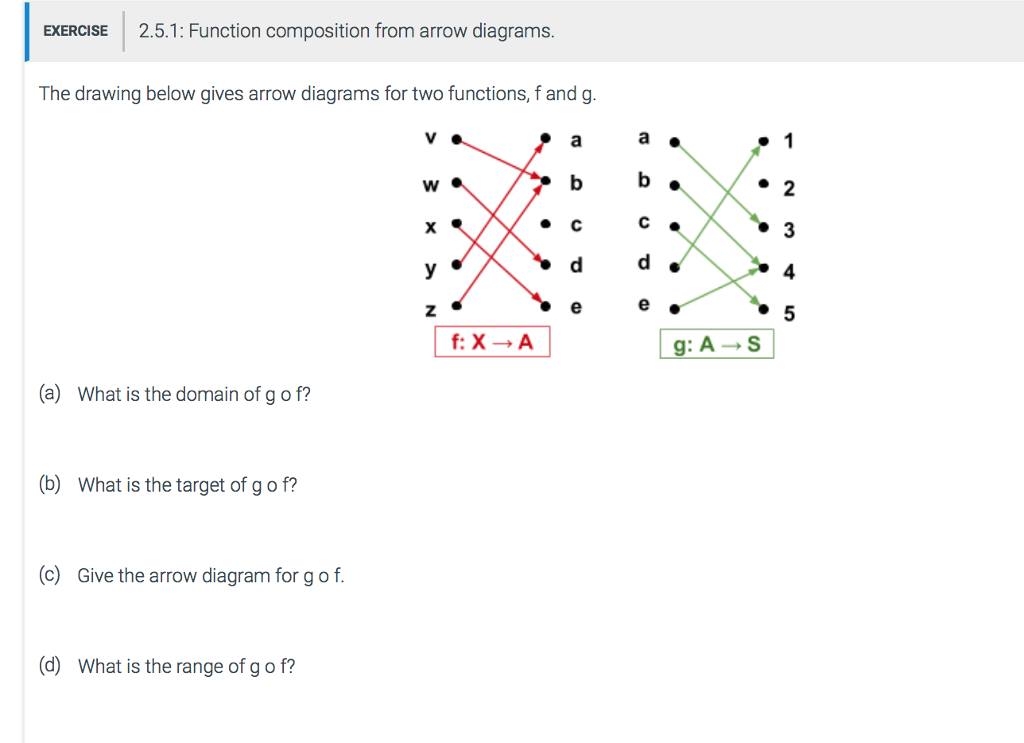 Solved note this is chapter 2 functions in discrete exercise 251 function composition from arrow diagrams the drawing below gives arrow ccuart Image collections