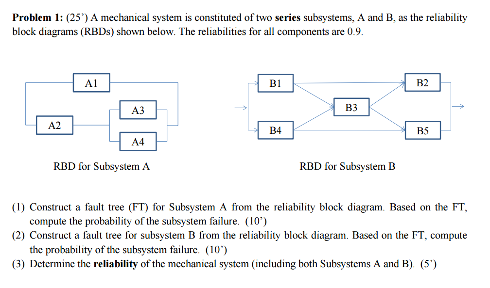 reliability block diagram 2 out of 3
