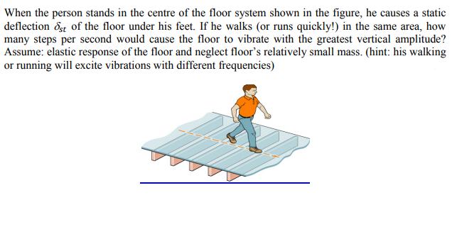 100 Floors Floor 61 Hint