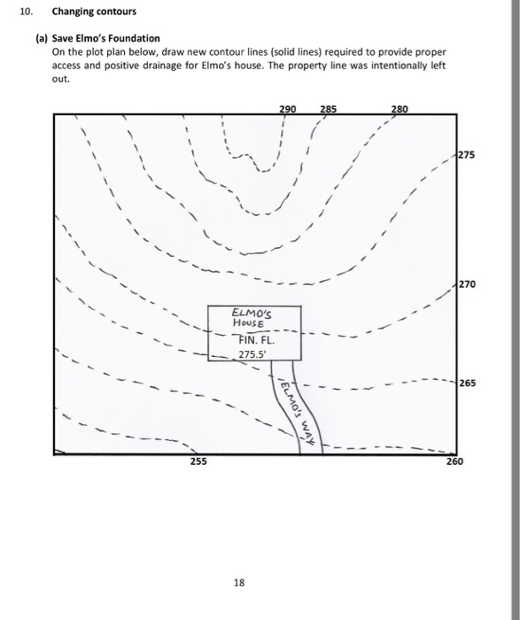 On The Plot Plan Below, Draw New Contour Lines (so... | Chegg.com