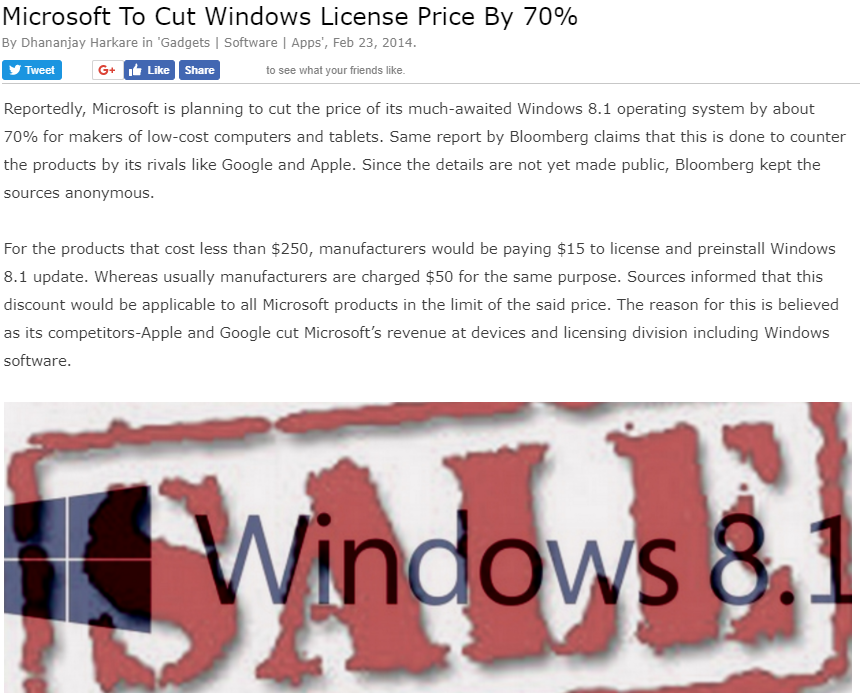 Solved: The Effect Of Competition: Microsoft Said To Cut W