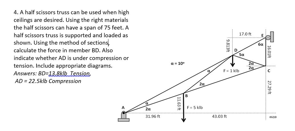 Solved: 4  A Half Scissors Truss Can Be Used When High Cei