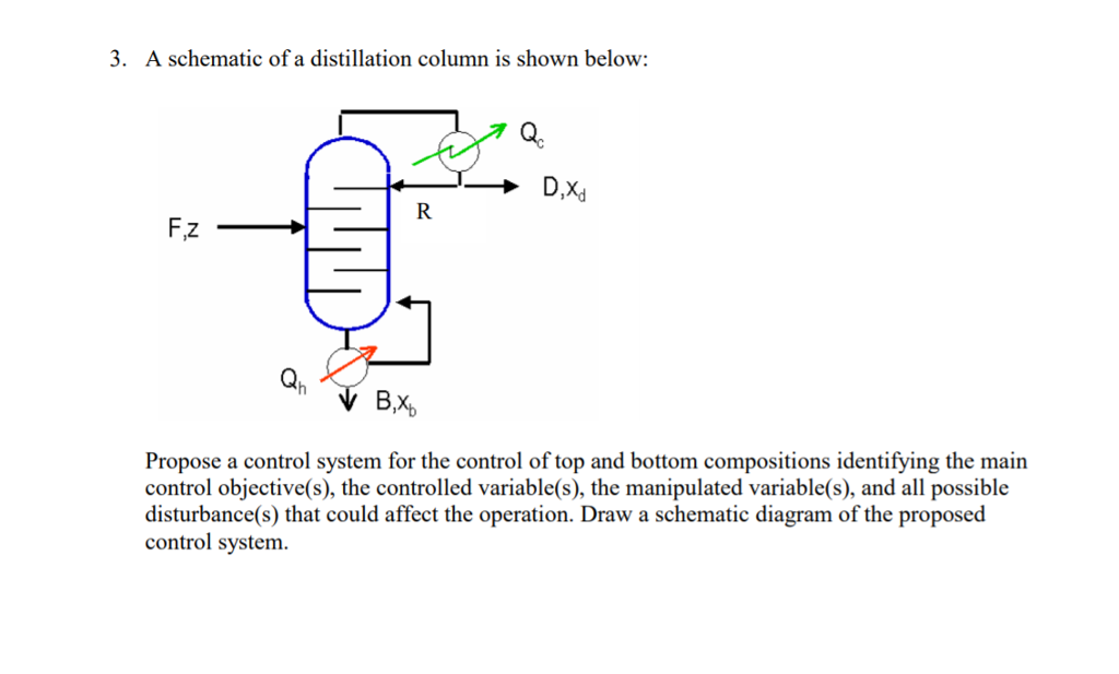 Solved: 3. A Schematic Of A Distillation Column Is Shown B ... on source code control diagram, logic control diagram, audio control diagram, control loop block diagram, documentation control diagram, exhaust fan control diagram, electrical control diagram, span of control diagram, project control diagram, mechanical control diagram, relay control diagram, cnc machine control diagram, design control diagram,