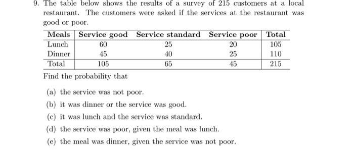 solved the table below shows the results of a survey of 2