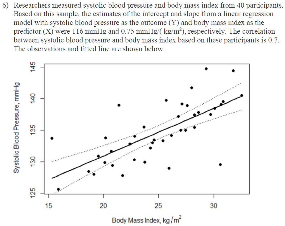 6) Researchers measured systolic blood pressure and body mass index from 40 participants. Based on this sample, the estimates of the intercept and slope from a linear regression model with systolic blood pressure as the outcome (Y) and body mass index as the predictor (X) were 116 mmHg and 0.75 mmHg/(kg/m2), respectively. The correlation between systolic blood pressure and body mass index based on these participants is 0.7. The observations and fitted line are shown below, 1 3 15 20 25 30 2 Body Mass Index, kg /m