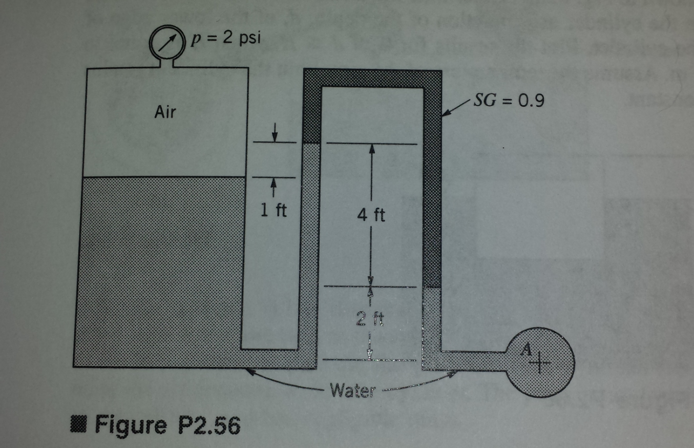 Determine the pressure of the water in pipe A show & Solved: Determine The Pressure Of The Water In Pipe A Show ...