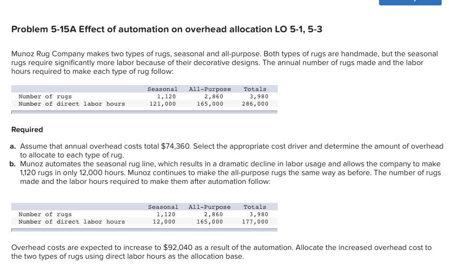Solved: Problem 5-15A Effect Of Automation On Overhead All