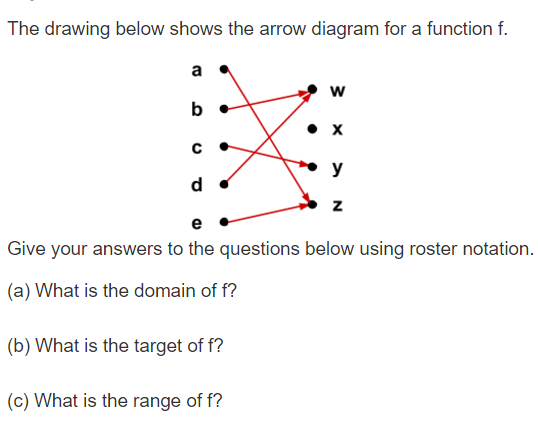 Solved The Drawing Below Shows The Arrow Diagram For A Fu
