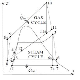 10 个 gas cycle r h 9 9s steam cycle6