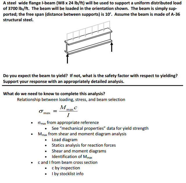 Solved: A Steel Wide Flange I-beam (W8 Times 24 Lb/ft) Wil