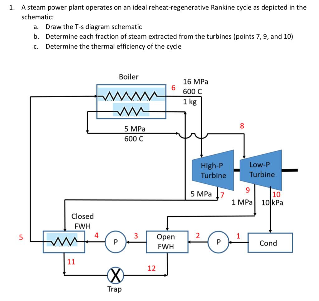 A steam power plant operates on an ideal reheat-regenerative Rankine cycle  as