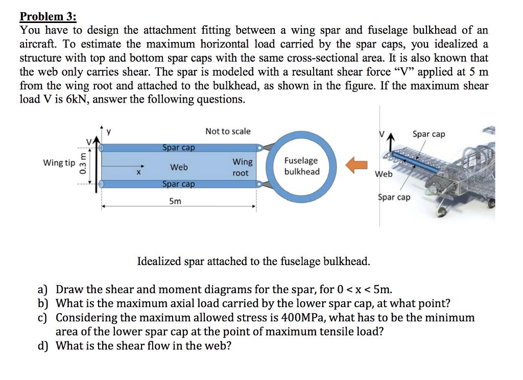 Problem 3  You Have To Design The Attachment Fitti