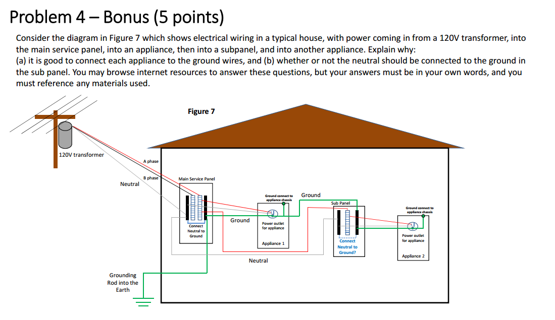 solved consider the diagram in figure 7 which shows elect consider the diagram in figure 7 which shows elect consider the diagram in figure 7 which shows electrical wiring in a typical house
