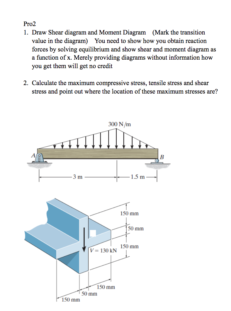 Solved Draw Shear Diagram And Moment Mark The Tr Calculate Reactions Force Bending Diagrams