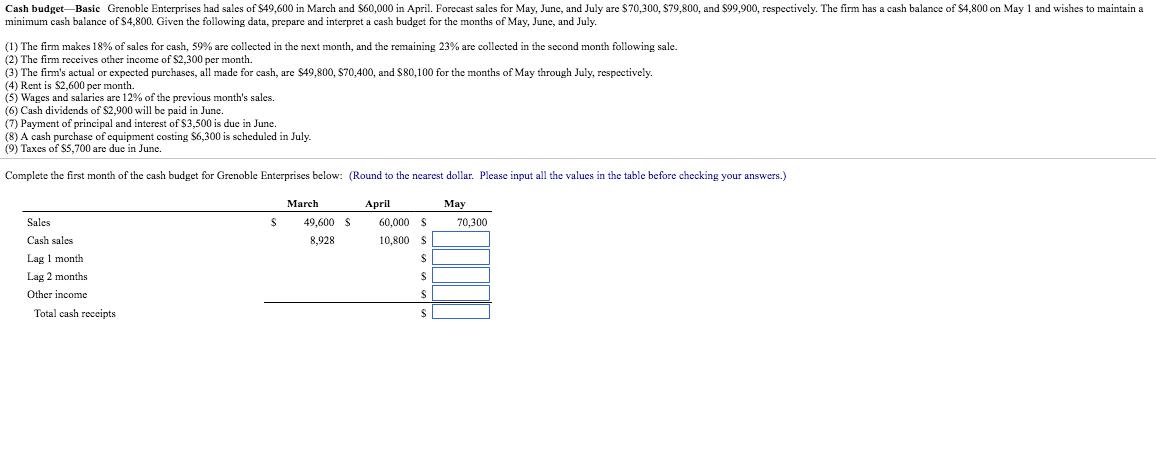 Choi enterprises homework help
