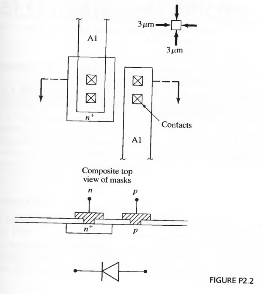 Solved 22 The Mask Set For A Simple Rectangular Pn Junct P N Junction Circuit Diagram See More Show Transcribed Image Text Diode Is Shown In Fig P22the Diodei Formed Type