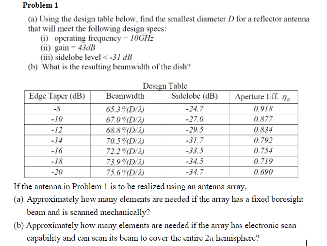 Problem 1 (a) Using The Design Table Below, Find T    | Chegg com