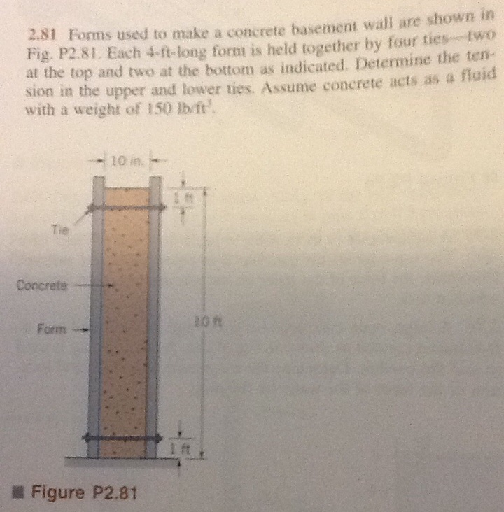 Solved: Forms Used To Make A Concrete Basement Wall Are Sh
