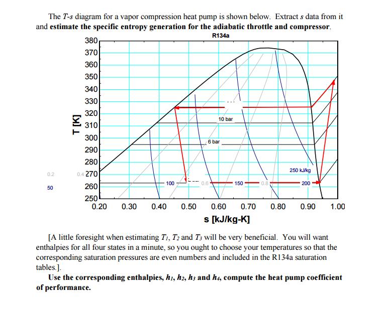 Heat Pump Ts Diagram