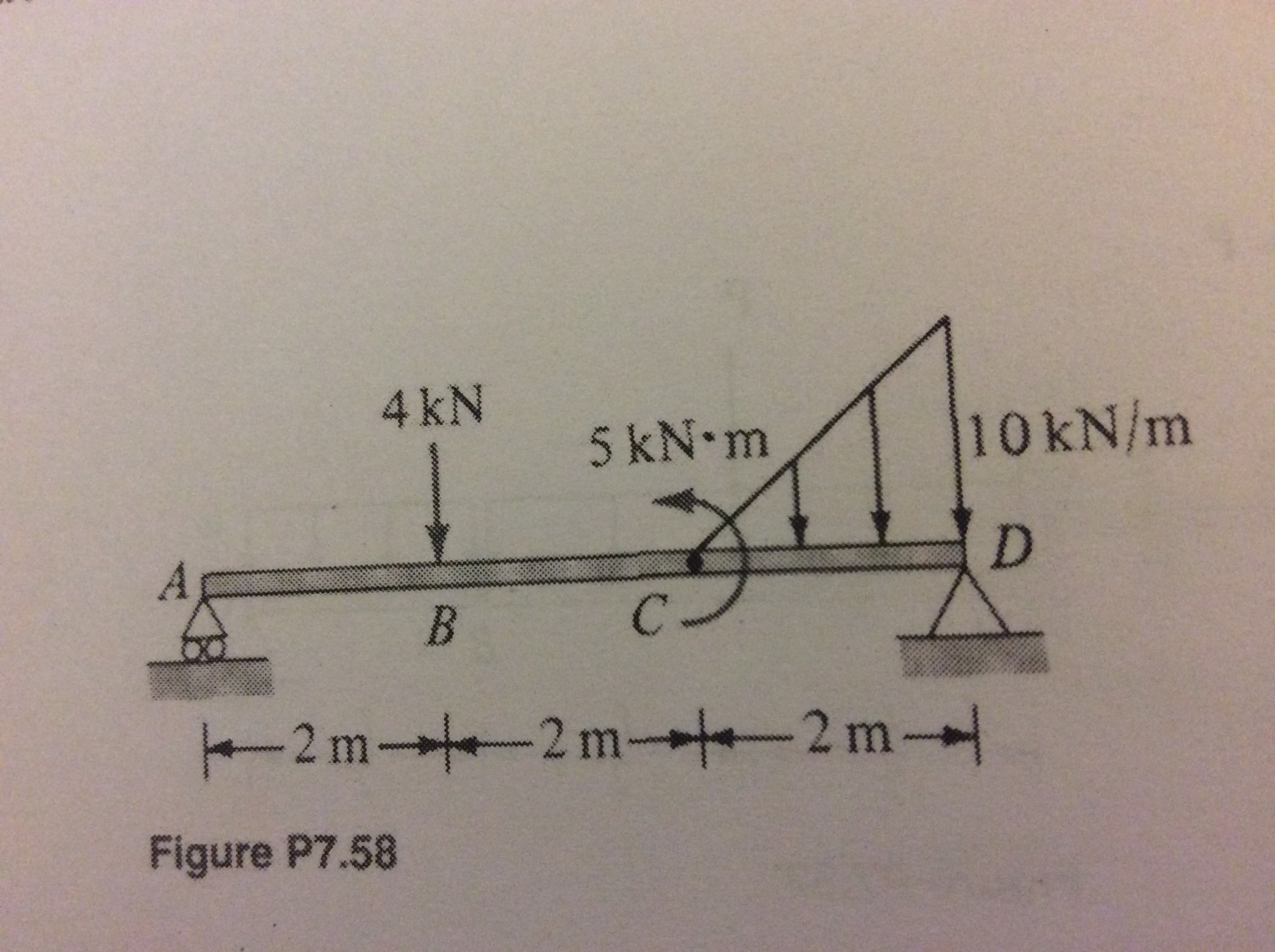 Solved 758 Draw The Shear Force And Bending Moment Diagr Diagrams For Cheggcom