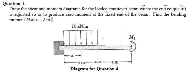 Solved question 4 draw the shear and moment diagrams for question 4 draw the shear and moment diagrams for the loaded cantilever beam where the end ccuart Images