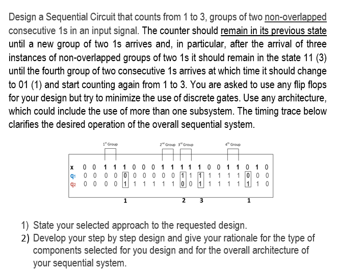 Design a Sequential Circuit that counts from 1 to 3, groups of two non-overlapped consecutive 1s in an input signal. The counter should remain in its previous state until a new group of two 1s arrives and, in particular, after the arrival of three instances of non-overlapped groups of two 1s it should remain in the state 11 (3) until the fourth group of two consecutive 1s arrives at which time it should change to 01 (1) and start counting again from 1 to 3. You are asked to use any fip flops for your design but try to minimize the use of discrete gates. Use any architecture, which could include the use of more than one subsystem. The timing trace below clarifies the desired operation of the overall sequential system. 1Group Group 3 Group 4 Group q 0 0 0 0 0 0 0 000 11000 1) State your selected approach to the requested design. 2) Develop your step by step design and give your rationale for the type of components selected for you design and for the overall architecture of your sequential system
