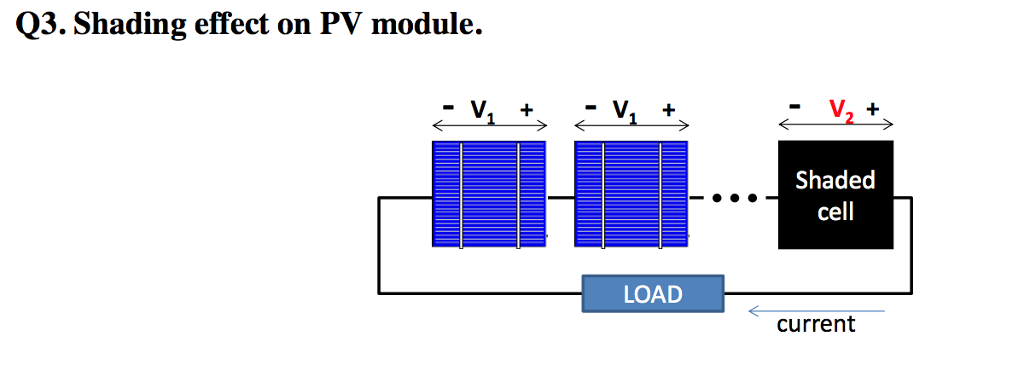 Op Amp Impedance Of An Sine Wave Circuit Electrical Engineering