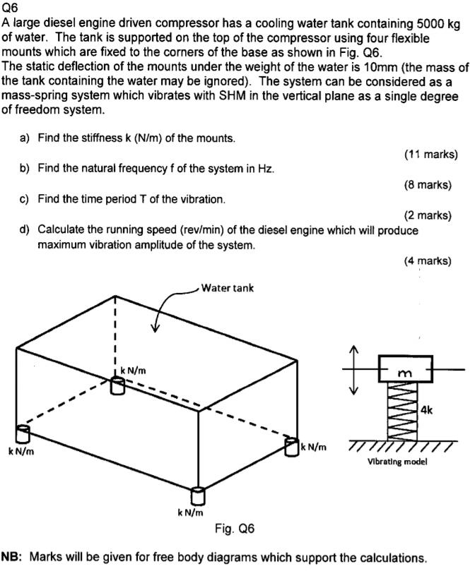 Diesel Engine Cooling System Diagram