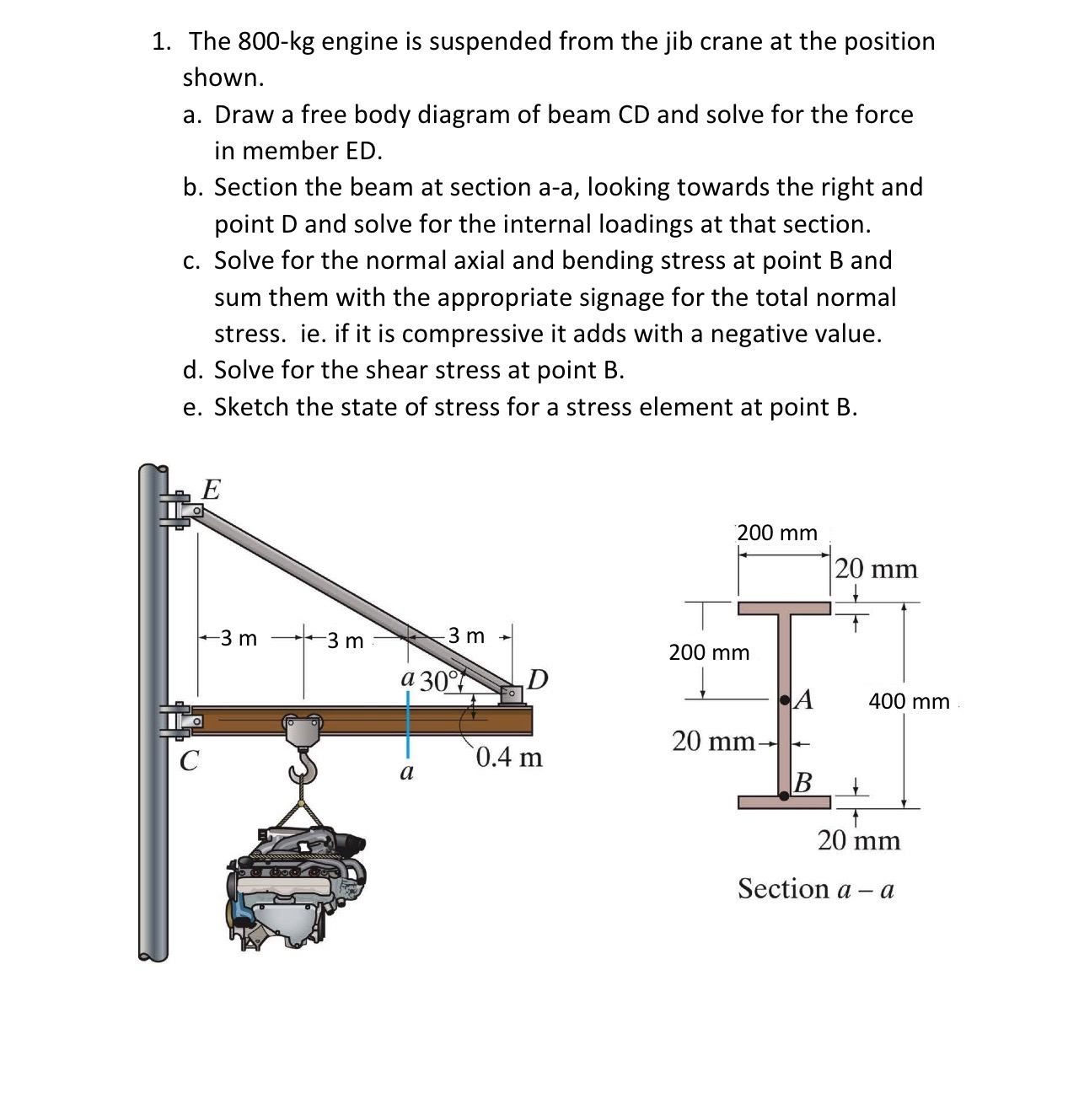 solved the 800 kg engine is suspended from the jib crane Reeving Diagram