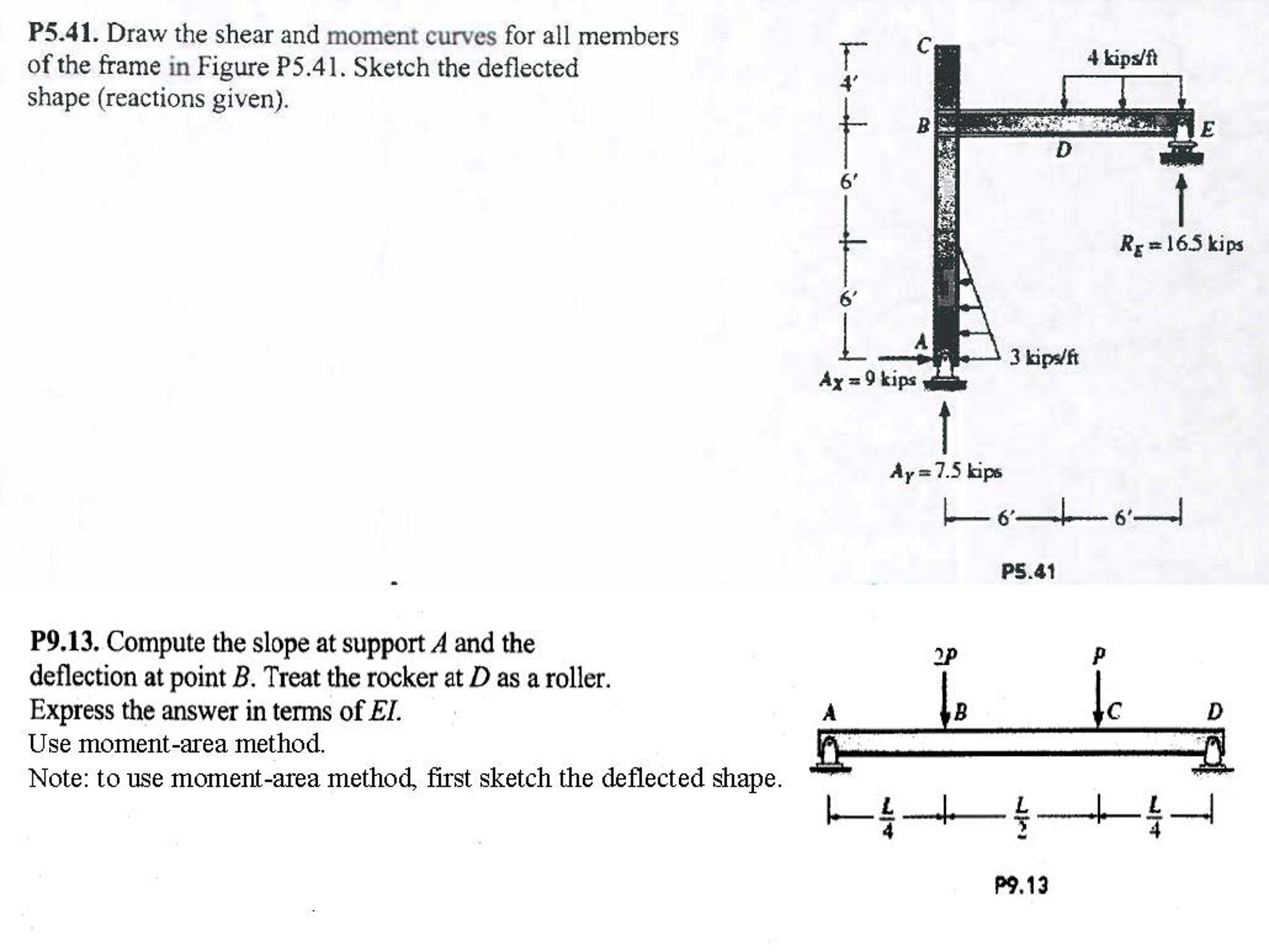 Solved: Draw The Shear And Moment Curves For All Members O ...