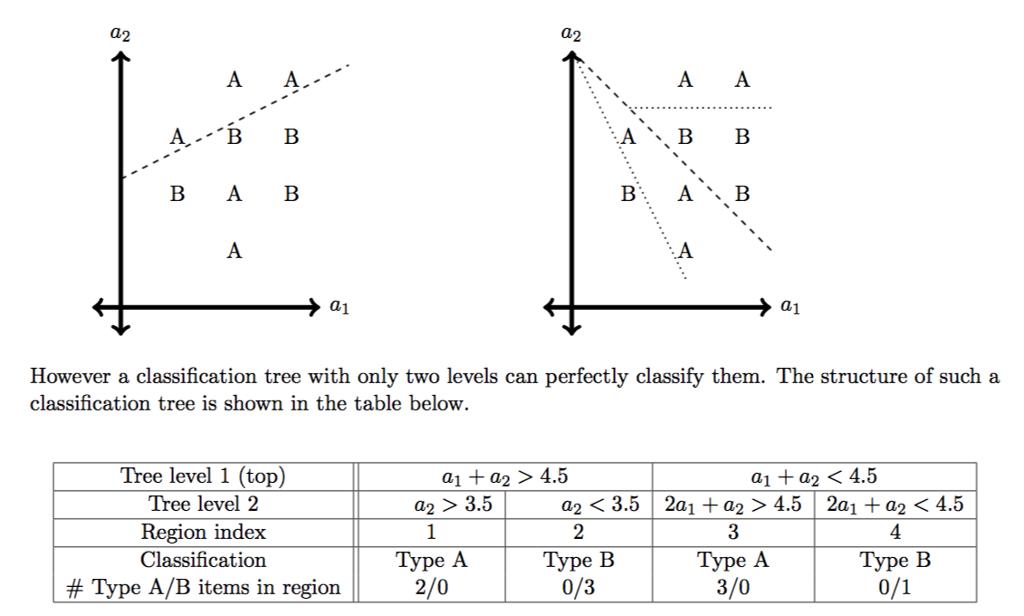 questions formulate an integer linear programming chegg com