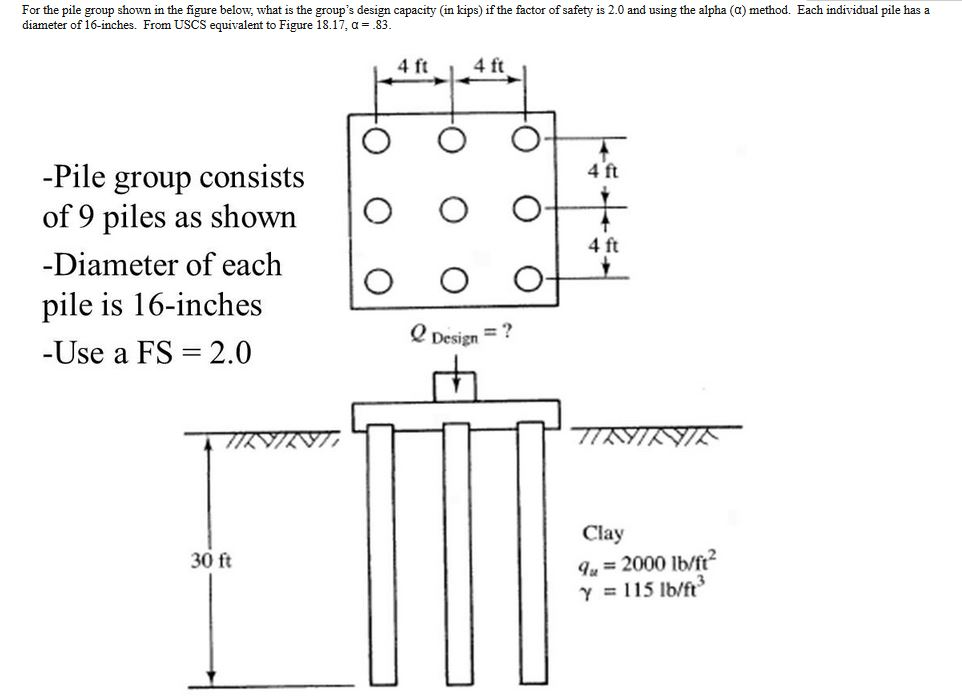 Solved: For The Pile Group Shown In The Figure Below, What