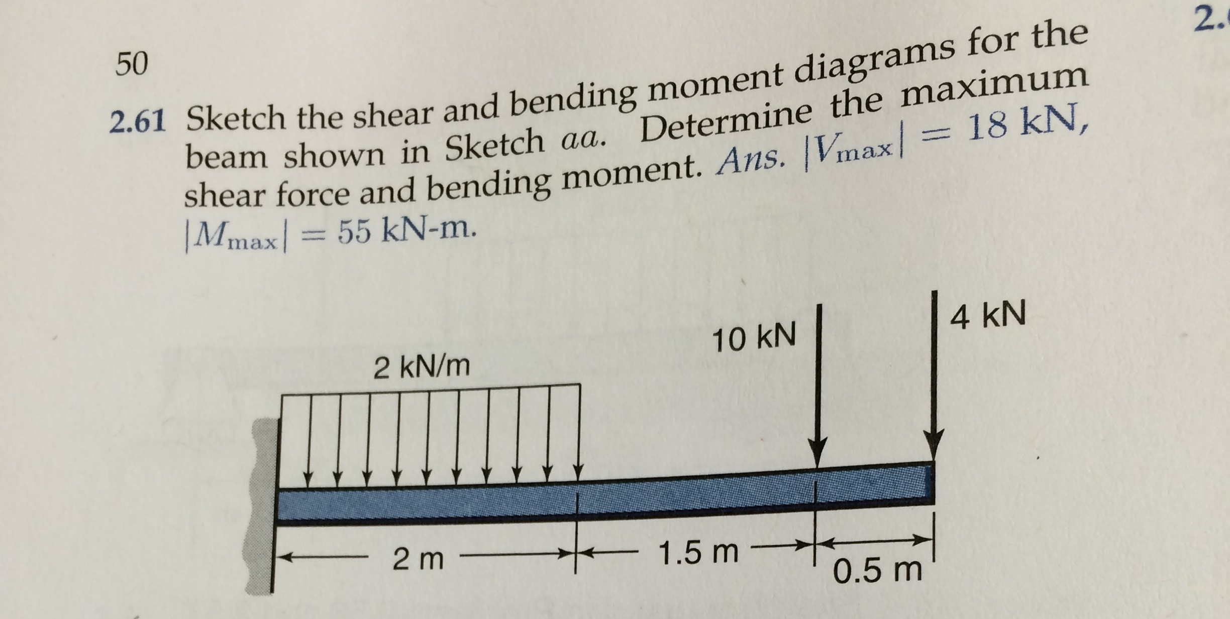 Solved Sketch The Shear And Bending Moment Diagrams For T Draw Force Cheggcom Question Beam Shown In Omega Determine Ma