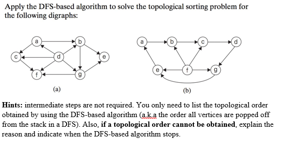Solved: Apply The DFS-based Algorithm To Solve The Topolog ...