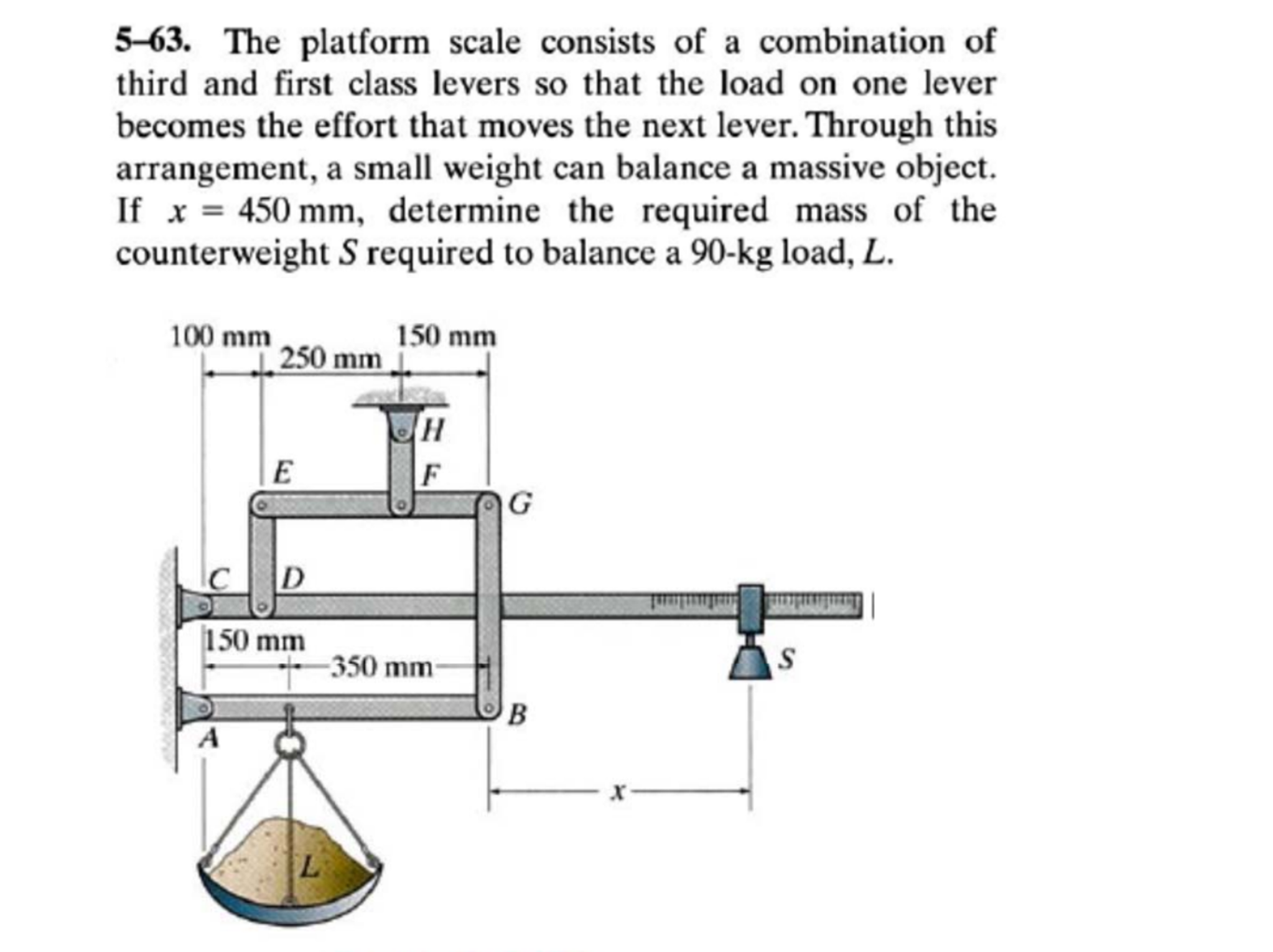 Solved: The Platform Scale Consists Of A Combination Of Th ...