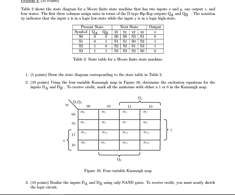 Solved can you explain in detail whats going on and solve roblem 22s points table 2 shows the state diagram for a moore finite state machine ccuart Image collections