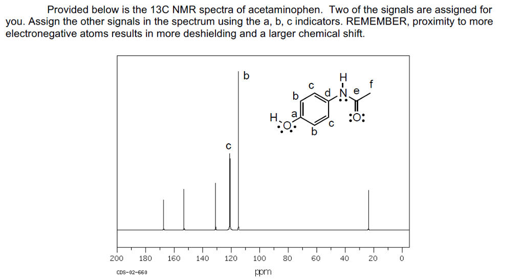Provided 13c Nmr Spectra Acetaminophen Two Signals Assigned Assign Signals Spectrum Using Q19969349 on What Is The Answer To This Math Question