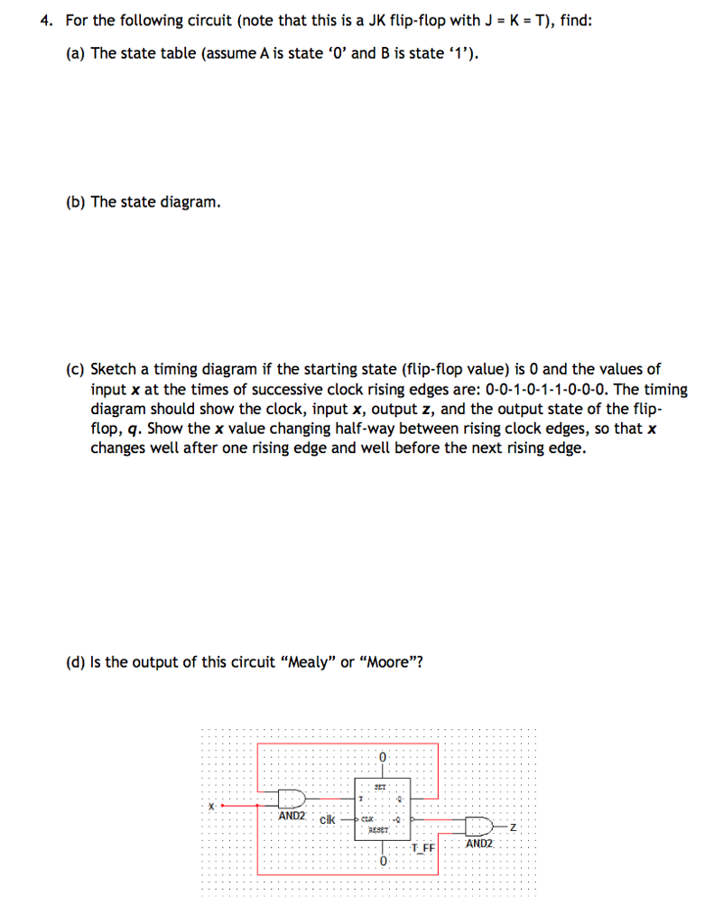 Solved 4 For The Following Circuit Note That This Is A J K Flip Flop Diagram Jk