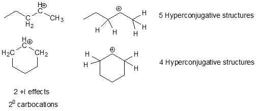 5 Hyperconjugative structures H2C CH2 4 Hyperconjugative structures 2 +I effects 2 carbocations