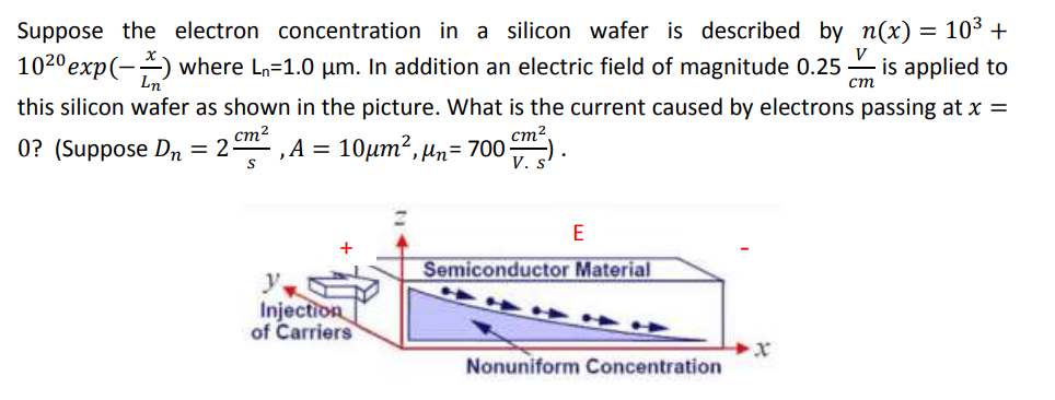 Suppose the electron concentration in a silicon wafer is described by n(x)=103 1020exp(T) where L=1.0 μm. In addition an electric field of magnitude 0.25 c is applied to this silicon wafer as shown in the picture. What is the current caused by electrons passing atx - 0? (Suppose Dn = 2_ ,A = 10μm 2,MF 700 2 cm Semiconductor Material Injec of Carriers Nonuniform Concentration