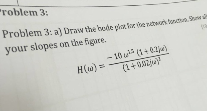 Draw the bode plot for the network function. Show