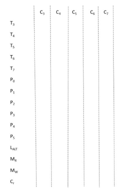 draw the timing diagram for the logic circuit in Sample Logic Model