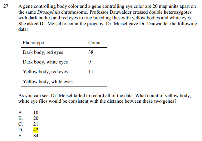 Solved: 27. A Gene Controlling Color And A Gene Contr ... on