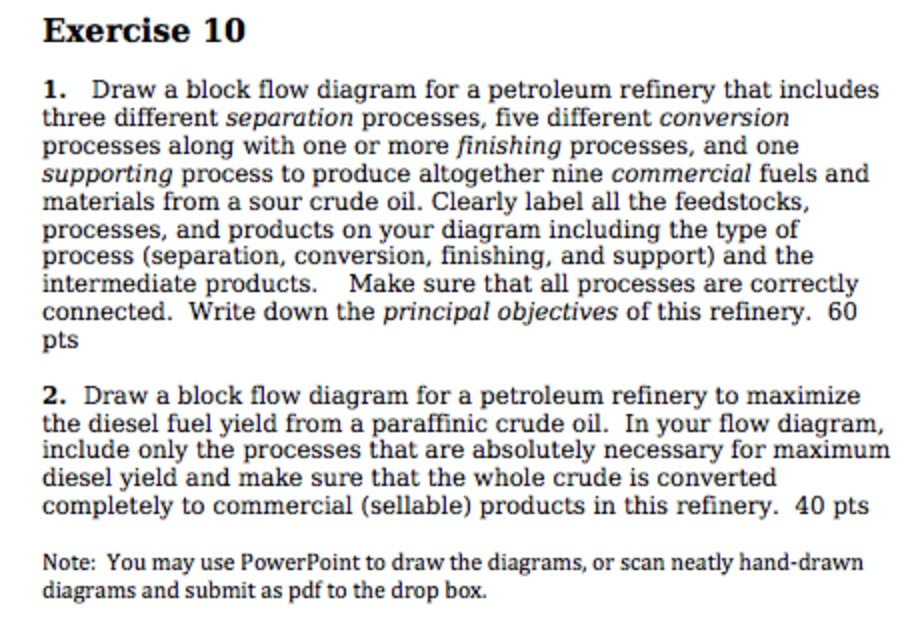 Solved Draw A Block Flow Diagram For A Petroleum Refinery