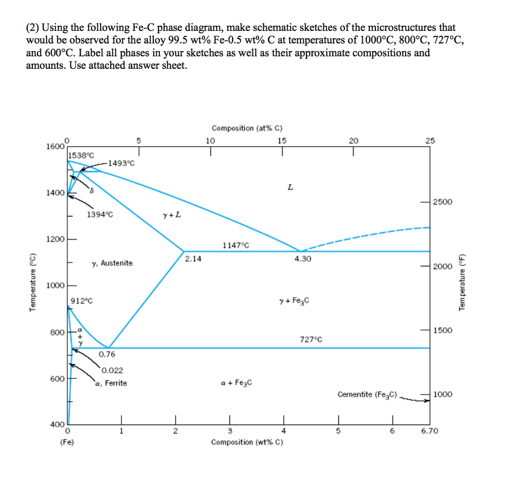 verification of heat treatments effect on the microstructure of aluminum alloy al zn Aluminium alloys (or aluminum alloys see spelling differences) are alloys in which aluminium (al) is the predominant metal the typical alloying elements are copper, magnesium, manganese, silicon.