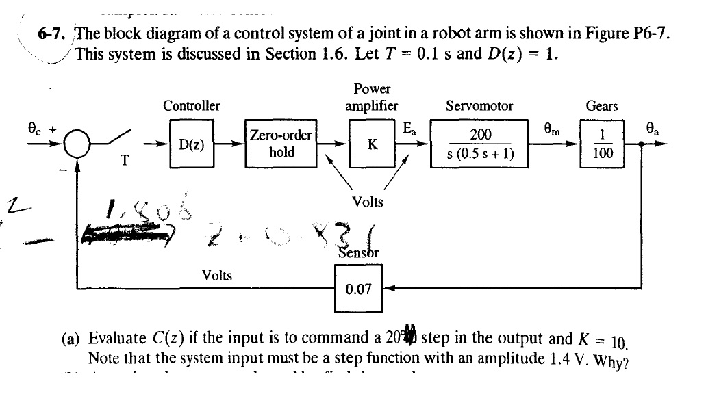 Solved the block diagram of a control system of a joint i the block diagram of a control system of a joint i ccuart Gallery