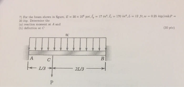 Solved: For The Beam Shown In Figure, E = 30 Times 10^6 Ps