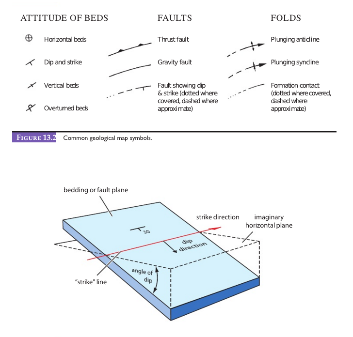 How To Draw A Cross Section From A Topographic Map.Draw A Geologic Cross Section On The Topographic P Chegg Com