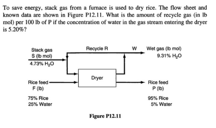 Rice Diagram Chemistry Residential Electrical Symbols